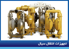 FLUID HANDELING EQUIPMENT